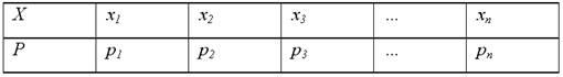 эконометрика ответы на экзаменационные билеты