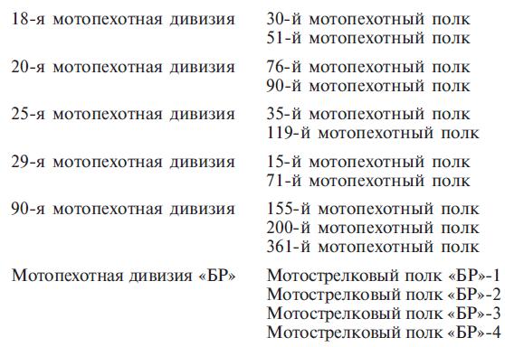 Немецкая мотопехота. Боевые действия на Восточном и Западном фронтах. 1941-1945