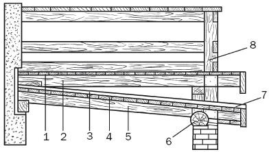 Книга: балконы, лоджии, террасы, беседки, гаражи, навесы.