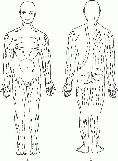 Рис.1. Схема направления массажных движений: а - спереди; б - сзади.  Массаж спины проводят от позвоночника в.