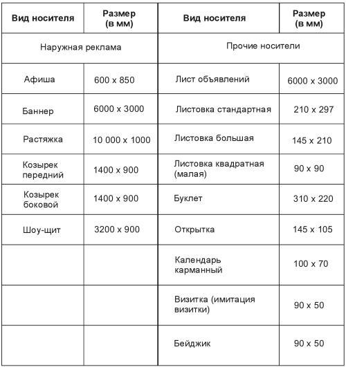 Расписание рейсов Авиабилеты