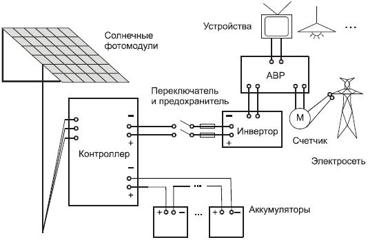 Руководство по эксплуатации блютуз гарнитуры plantronics м25