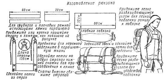 Как сделать загрузочную флешку (III способа)