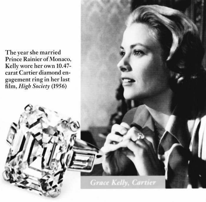 Грейс Келли. Как стать принцессой…