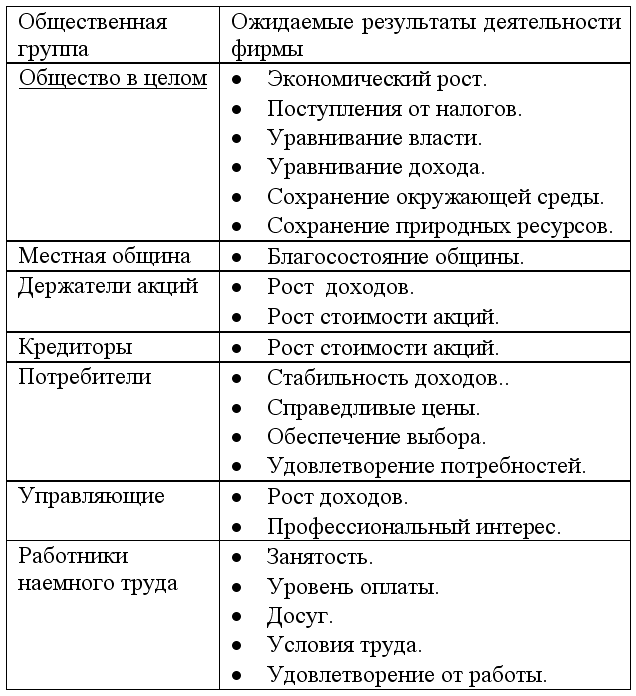 таблицы схемы тесты