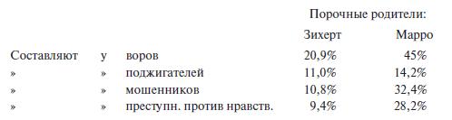 Преступный человек (сборник)