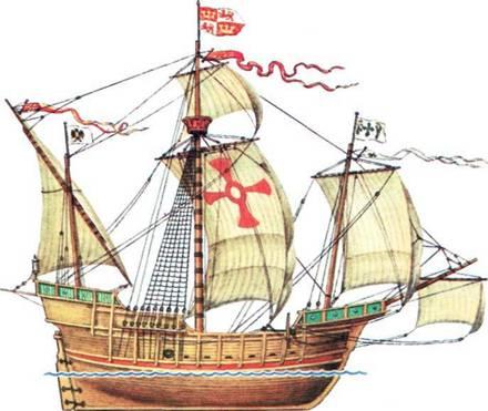 название лодки христофора колумба