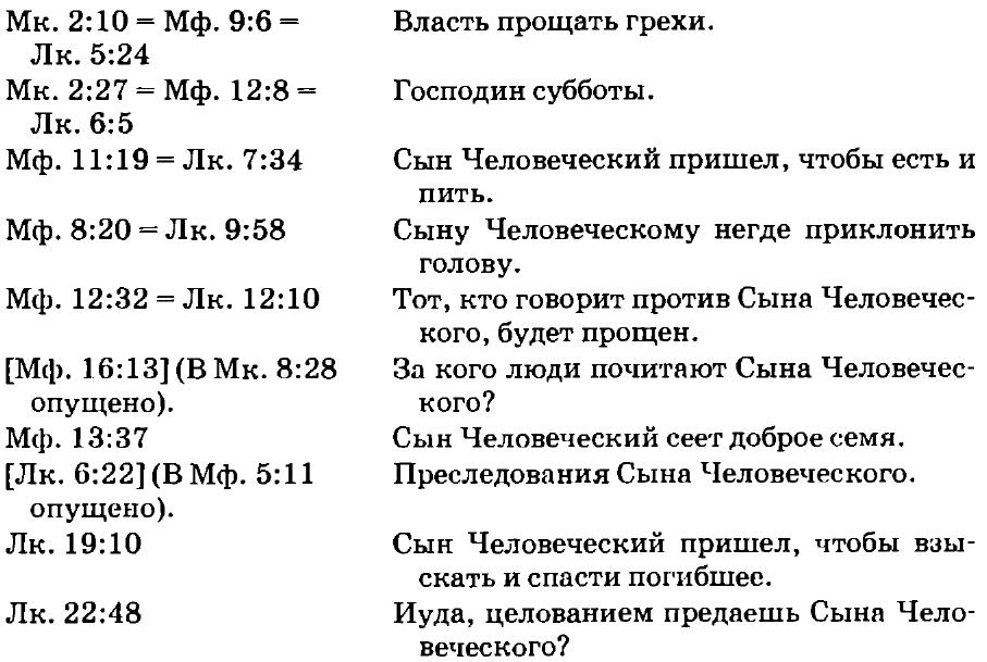 Богословие Нового Завета