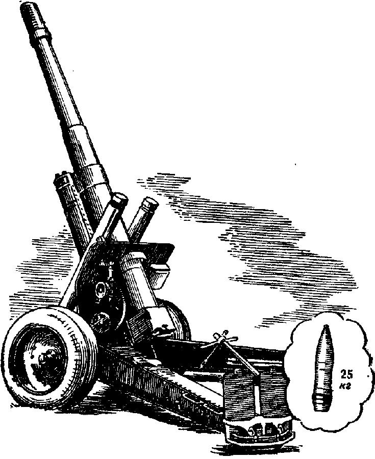 Выстрел из пушки схема