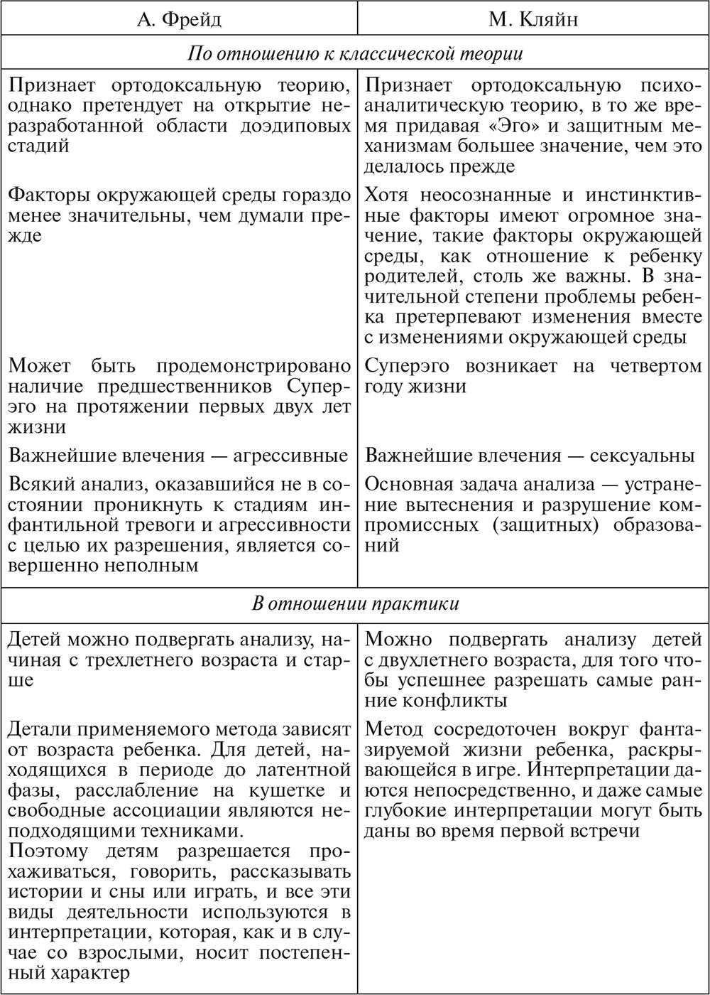 zadachi-konflikti-analnoy-stadii