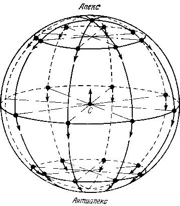 Вселенная. От плоской Земли до квазаров