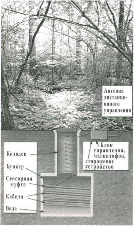 ЦРУ раскрывает свои секреты... Ветераны ЦРУ о тайных операциях в СССР