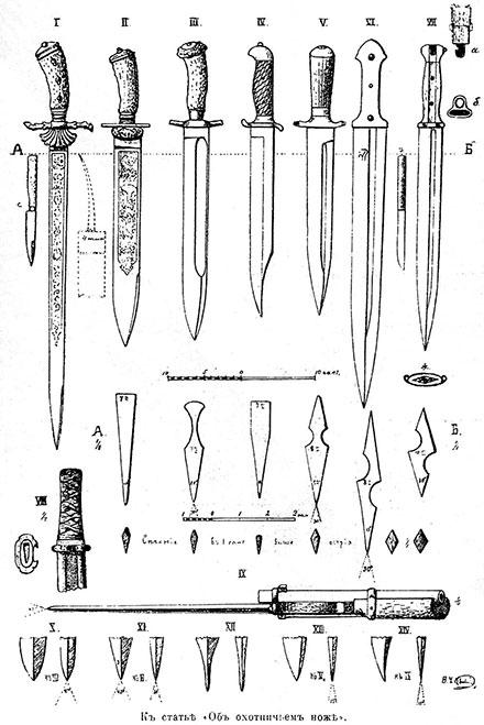 I. Hirschfaenger (олений нож, вернее, охотничья шпага) ерее de chasse составляет главным образом принадлежность формы...