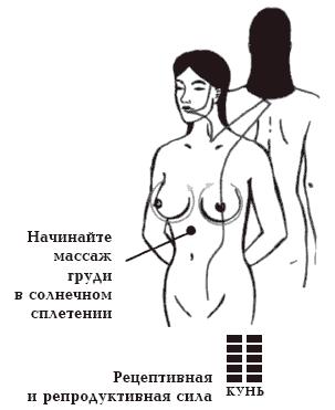 Глава 7 Гармония между нефритовыми вратами и нефритовым