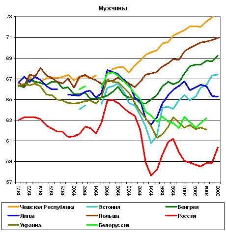 Россия вмировом демографическом контексте