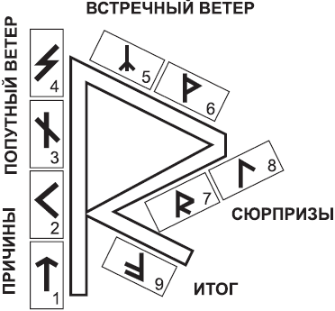 http://www.e-reading.org.ua/illustrations/128/128578-_32.png