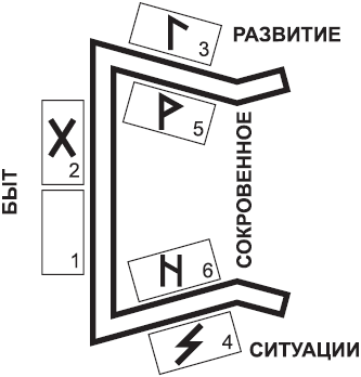 http://www.e-reading.org.ua/illustrations/128/128578-_41.png