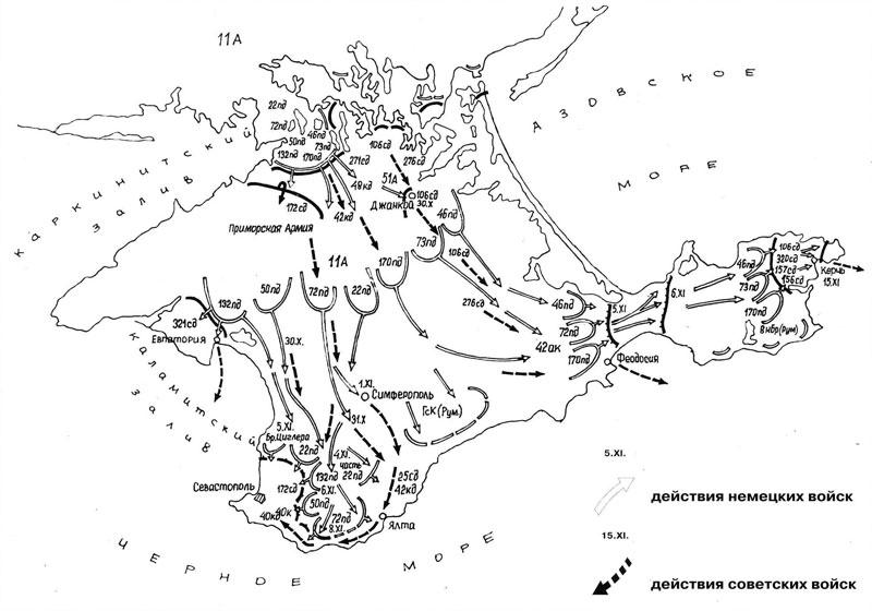 Борьба за Крым (сентябрь 1941 - июль 1942 года)