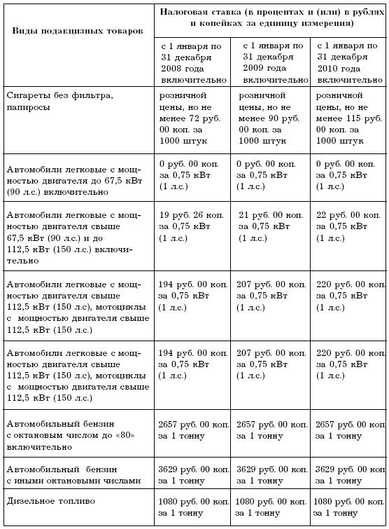 Бухгалтерский учет в торговле
