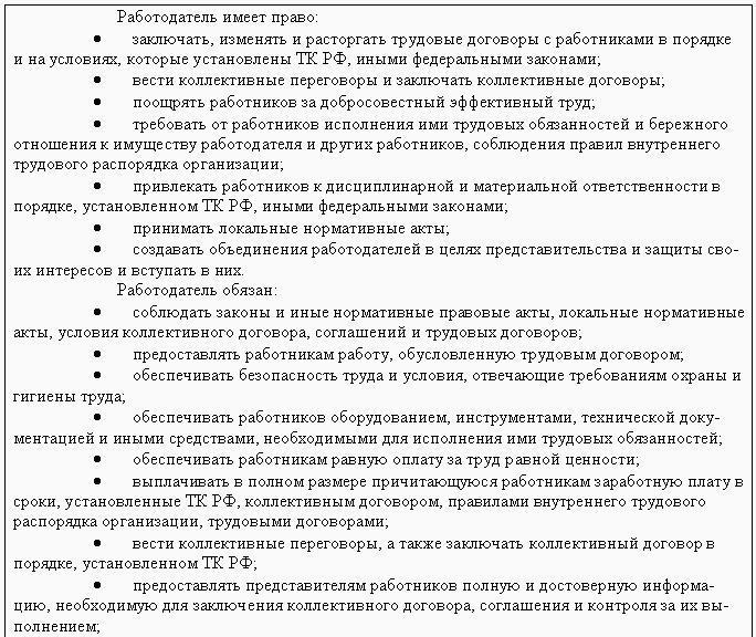 Трудовой Договор С Коммерческим Директором Бланк Бесплатно