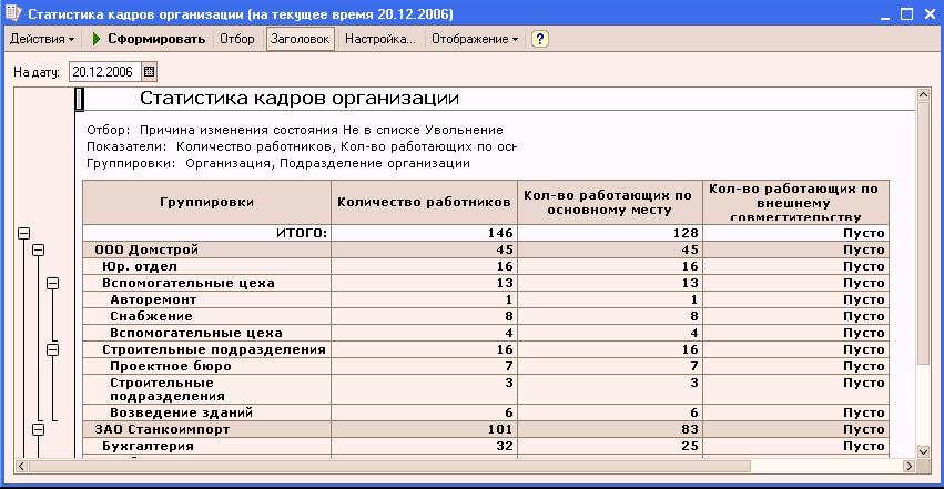 Отчет по статистике как сделать 604