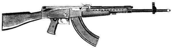 Штурмовые винтовки мира