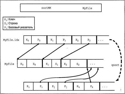 Системное программирование в среде Windows