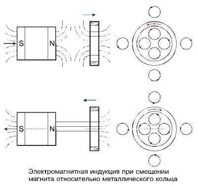 черчения электрических схем
