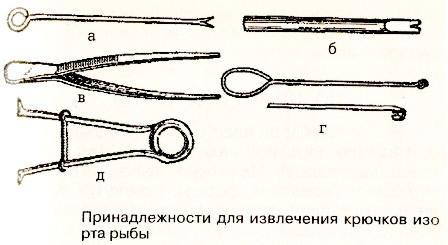 Приспособление для вытаскивания крючка из рыбы