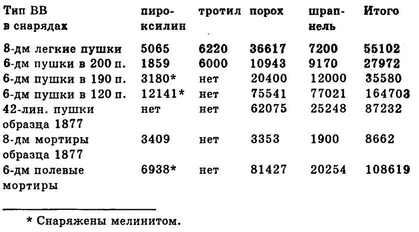Чудо-оружие Российской империи