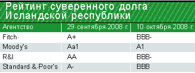 Чужие уроки - 2008