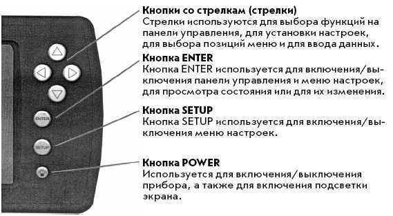 Эхолоты и GPS навигаторы