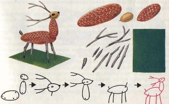 Схема поделок из шишек