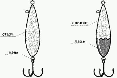 Балансиры и безнасадочные мормышки