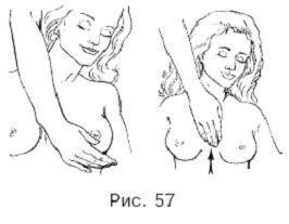 Массаж при половых расстройствах