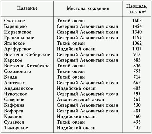 Рекорды в мире природы
