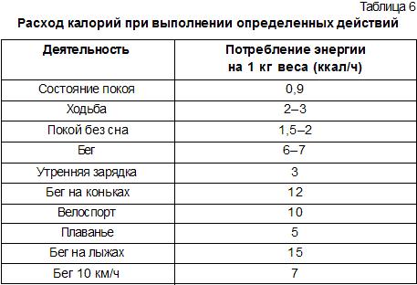 диетолог ставропольский край