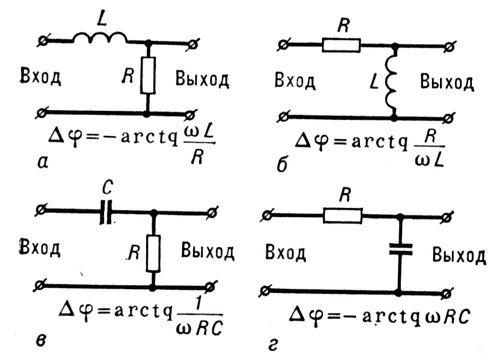 lc-фильтров, спиральных и полосковых, основанная на общей теории фильтров с сосредоточенными элементами и