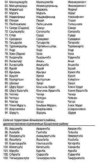 Дагестанские народы Азербайджана. Политика, история, культура