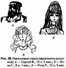 Психологические рисуночные тесты