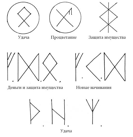 Талисманы (из книги Зои Золотухиной - Ритуалы денежной магии - )