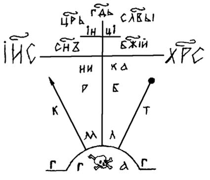 Ритуалы бытовой магии