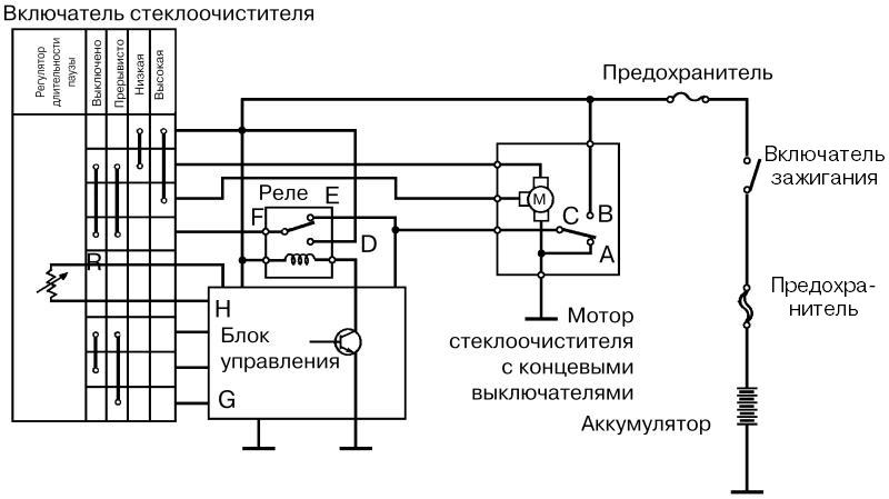 намотать электро спидометр