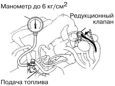 схема расположения датчика вмт