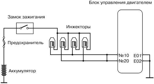 спидометр на уаз схема
