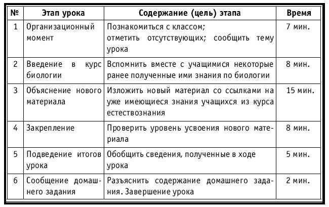 Гдз по религии россии 8 класс романовский - закачан свежий дистрибутив
