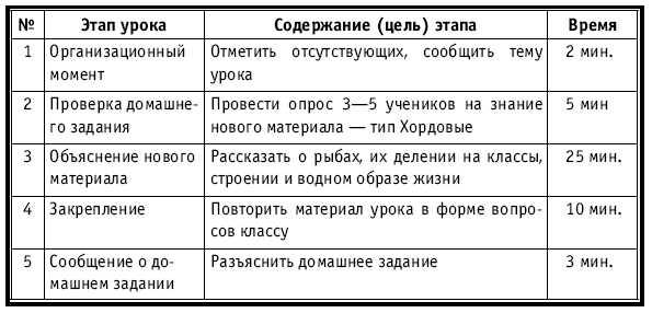 """УРОК 47 (22)ТЕМА:  """"Систематика надкласса Рыбы.  Класс Хрящевые рыбы """""""