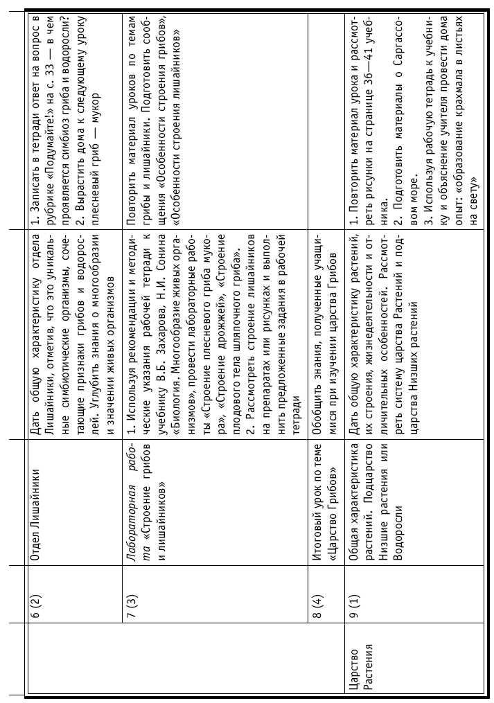перспективный план инструктора по физкультуре в доу.  Скачать книгу Тематическое и поурочное планирование по биологии.
