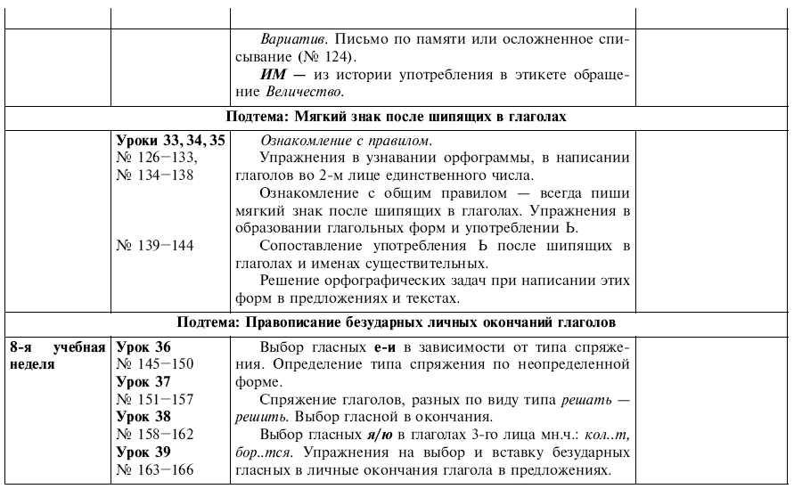 Гдз руссский 4 класс хохлова