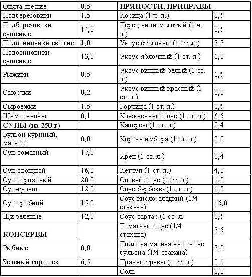 эриус при пищевой аллергии